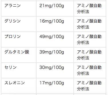 栄養素の一覧05